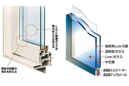 樹脂サッシと Low-Eガラス