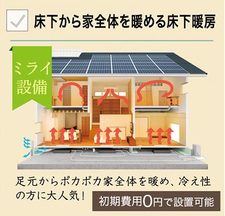 床下から家全体を暖める床下暖房