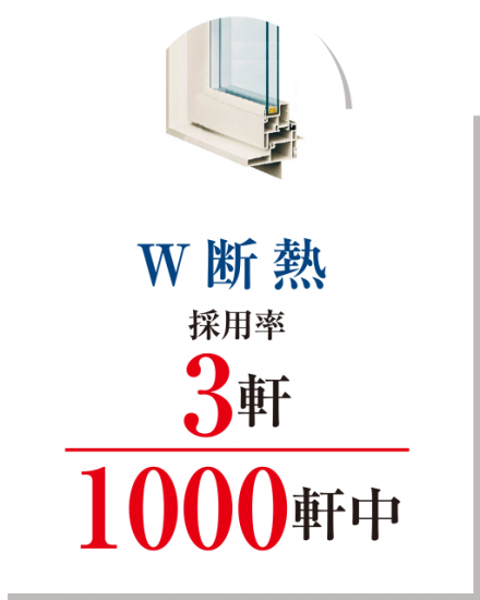 W断熱採用率3軒/1000軒中