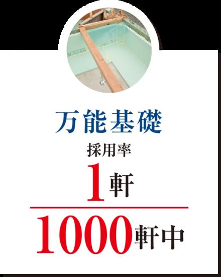 万能基礎採用率1軒/1000軒中